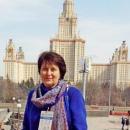 Глазырина Лидия Геннадьевна