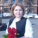 Ганеева Айгуль Рифовна